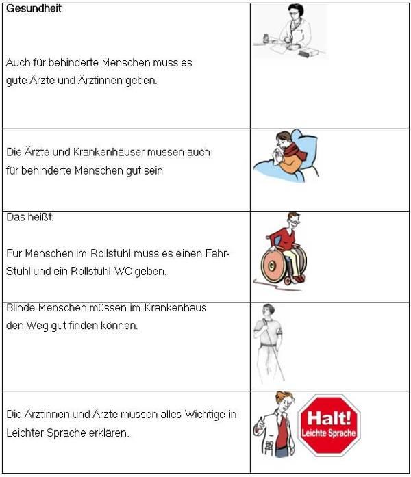 Online-Handbuch: Inklusion als Menschenrecht: Übersetzungsspiel ...
